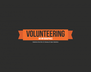 How Much Do Americans Volunteer? [INFOGRAPHIC]